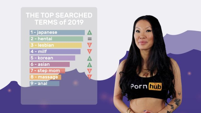 Daily sex vids categories - Pornhubs 2019 year in review with asa akira - top searches and categories